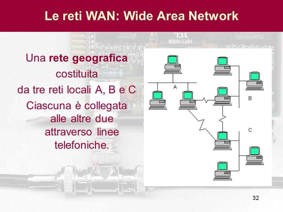 32 Le reti WAN: Wide Area Network Una rete geografica costituita da tre reti locali A, B e C Ciascuna è collegata alle altre due attraverso linee tele