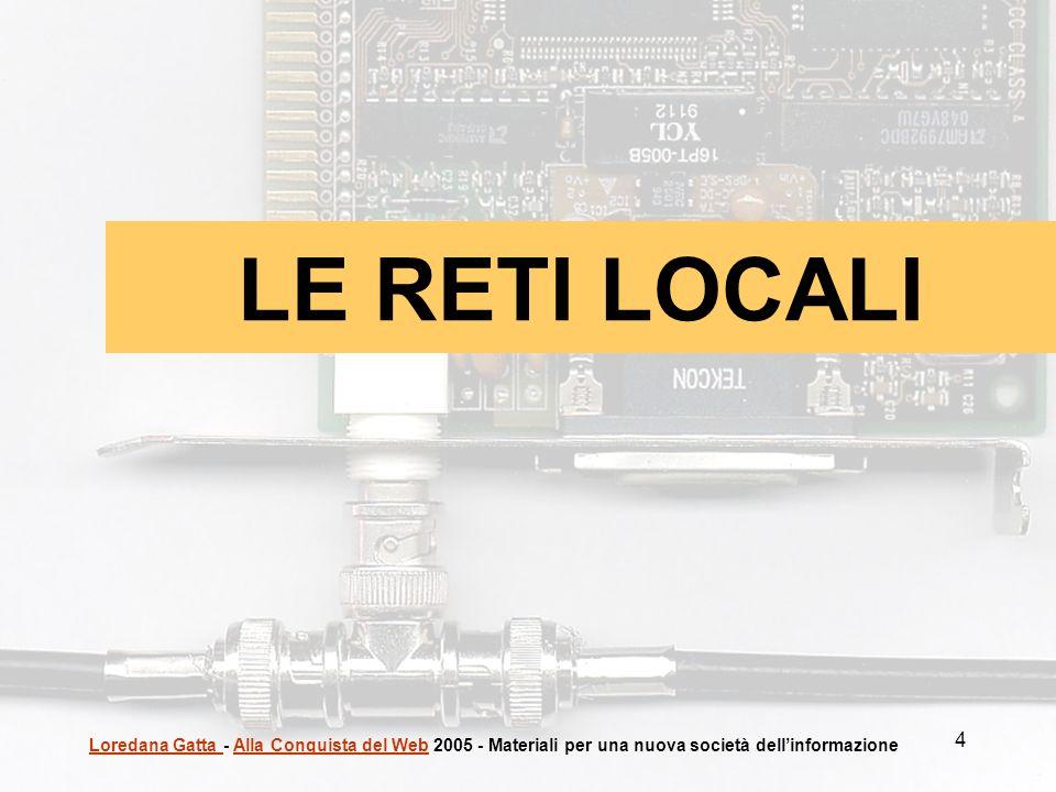 4 LE RETI LOCALI Loredana Gatta Loredana Gatta - Alla Conquista del Web 2005 - Materiali per una nuova società dellinformazioneAlla Conquista del Web