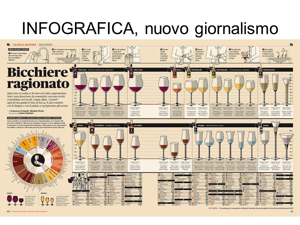 INFOGRAFICA, nuovo giornalismo 17