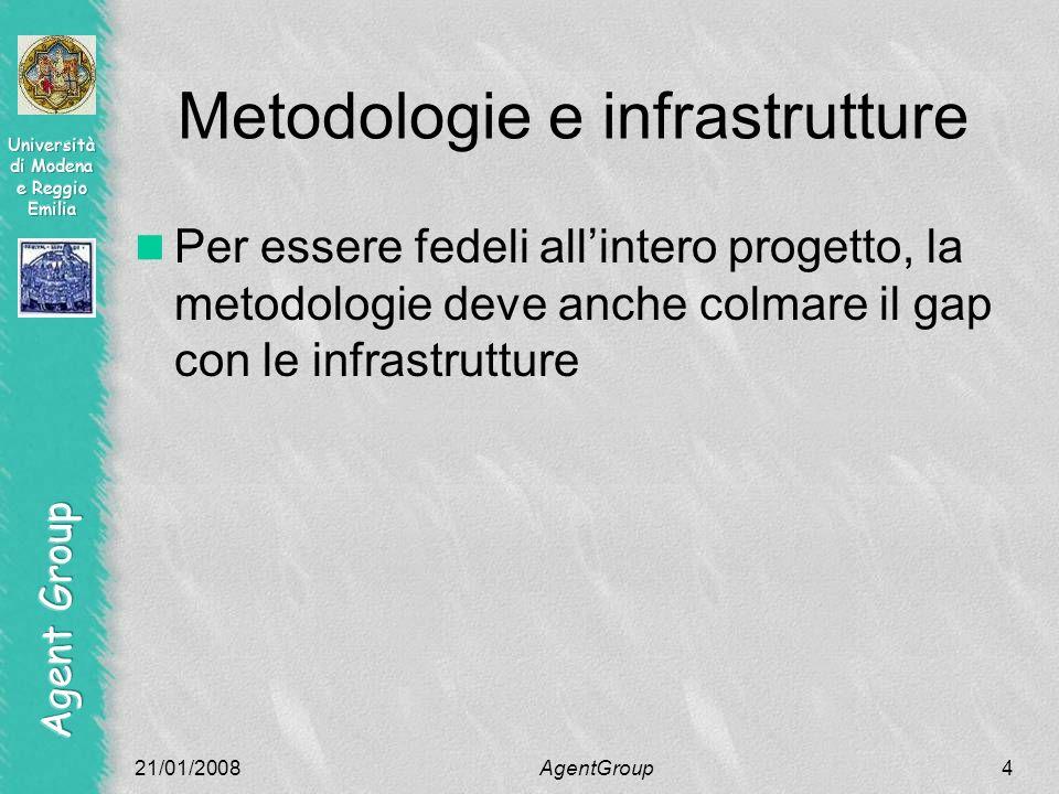 21/01/2008AgentGroup4 Metodologie e infrastrutture Per essere fedeli allintero progetto, la metodologie deve anche colmare il gap con le infrastrutture