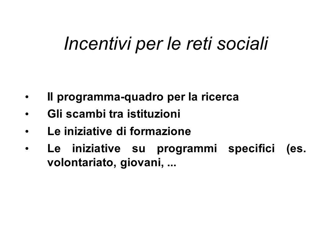 Incentivi per le reti sociali Il programma-quadro per la ricerca Gli scambi tra istituzioni Le iniziative di formazione Le iniziative su programmi specifici (es.