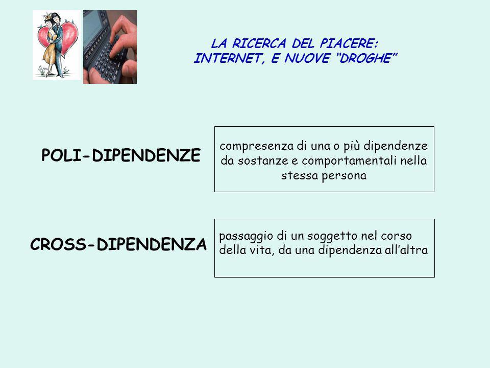 POLI-DIPENDENZE CROSS-DIPENDENZA compresenza di una o più dipendenze da sostanze e comportamentali nella stessa persona LA RICERCA DEL PIACERE: INTERN