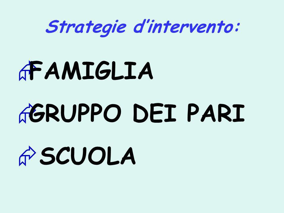Strategie dintervento: FAMIGLIA GRUPPO DEI PARI SCUOLA