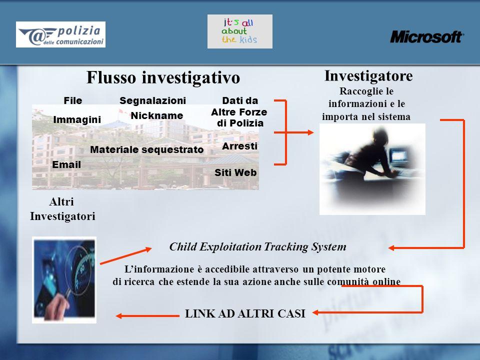 File Immagini Email Nickname Segnalazioni Arresti Investigatore Raccoglie le informazioni e le importa nel sistema Linformazione è accedibile attraver