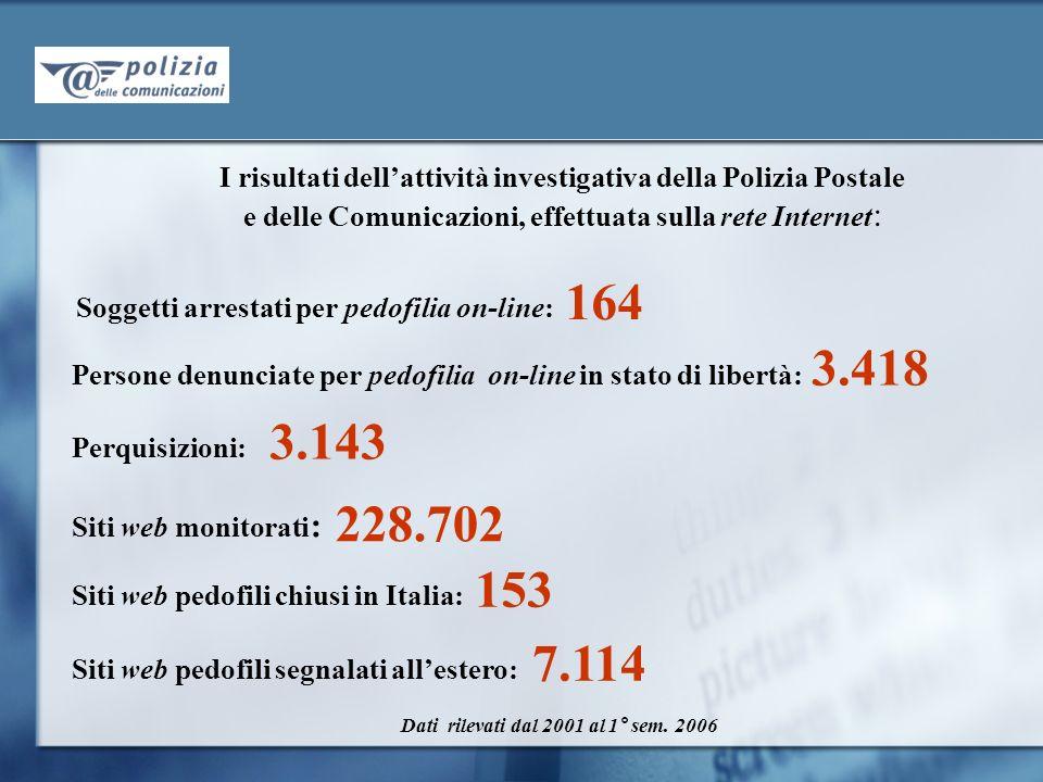 I risultati dellattività investigativa della Polizia Postale e delle Comunicazioni, effettuata sulla rete Internet : Soggetti arrestati per pedofilia