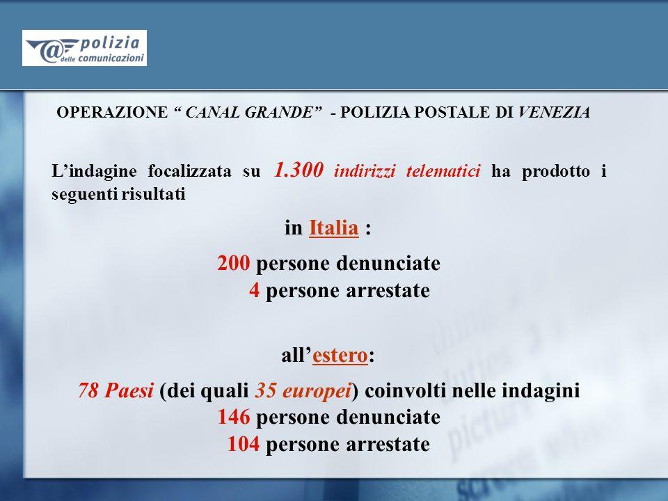 Lindagine focalizzata su 1.300 indirizzi telematici ha prodotto i seguenti risultati in Italia : 200 persone denunciate 4 persone arrestate allestero: