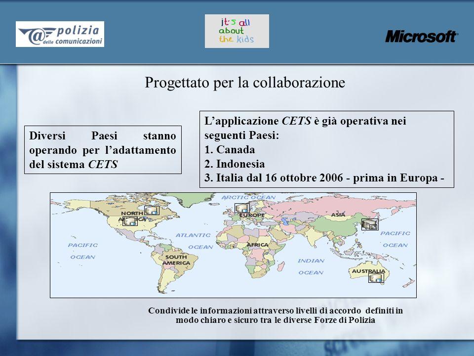 Lapplicazione CETS è già operativa nei seguenti Paesi: 1. Canada 2. Indonesia 3. Italia dal 16 ottobre 2006 - prima in Europa - Diversi Paesi stanno o