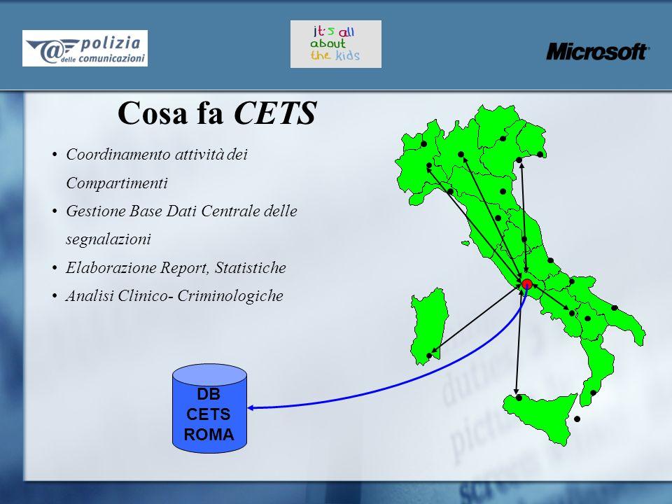 Coordinamento attività dei Compartimenti Gestione Base Dati Centrale delle segnalazioni Elaborazione Report, Statistiche Analisi Clinico- Criminologic