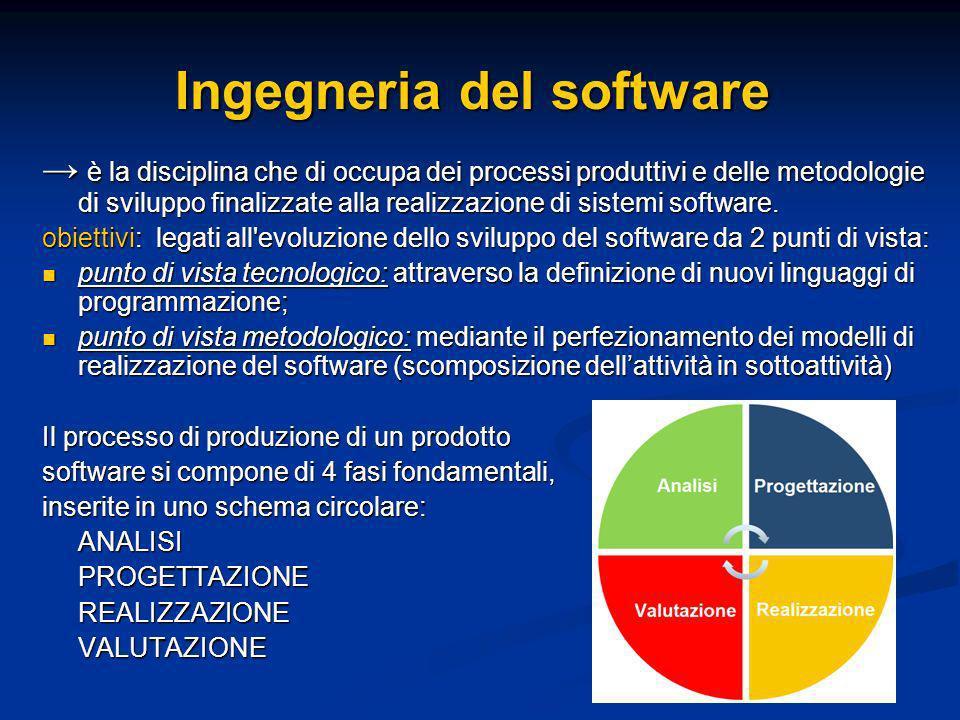 Ingegneria del software è la disciplina che di occupa dei processi produttivi e delle metodologie di sviluppo finalizzate alla realizzazione di sistemi software.