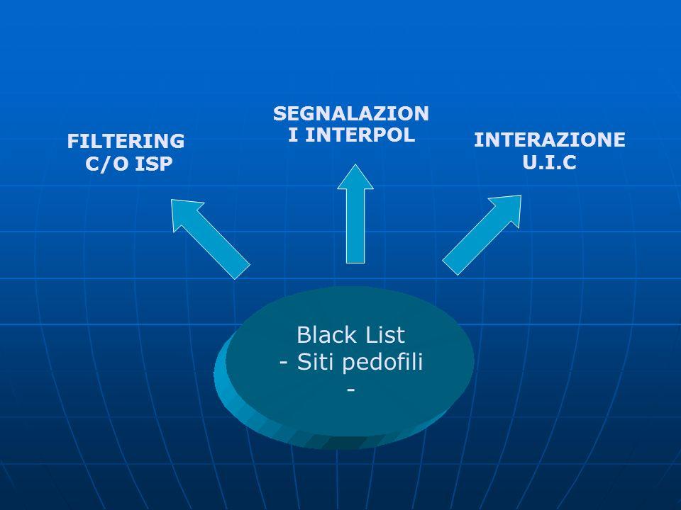 Black List - Siti pedofili - FILTERING C/O ISP INTERAZIONE U.I.C SEGNALAZION I INTERPOL