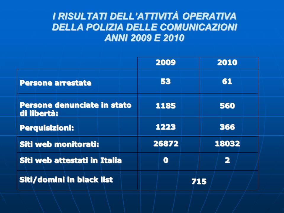 I RISULTATI DELLATTIVITÀ OPERATIVA DELLA POLIZIA DELLE COMUNICAZIONI ANNI 2009 E 2010