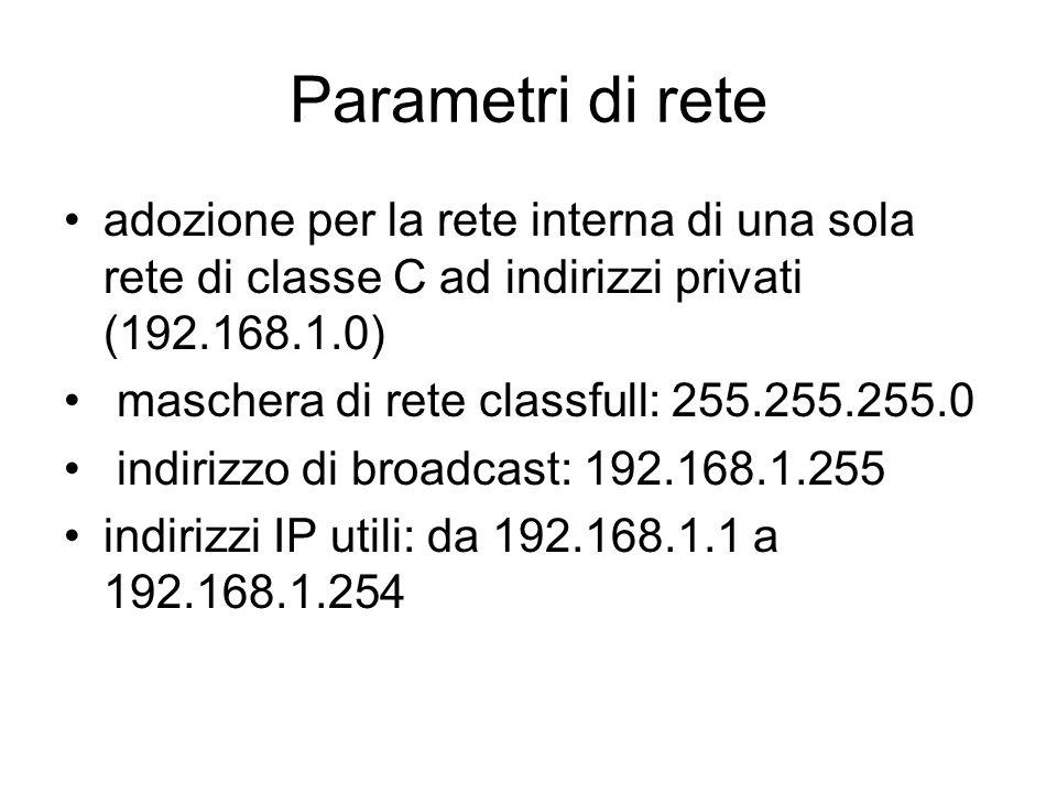 Parametri di rete adozione per la rete interna di una sola rete di classe C ad indirizzi privati (192.168.1.0) maschera di rete classfull: 255.255.255