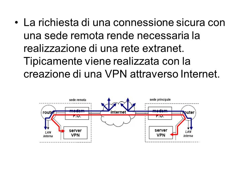 La richiesta di una connessione sicura con una sede remota rende necessaria la realizzazione di una rete extranet. Tipicamente viene realizzata con la