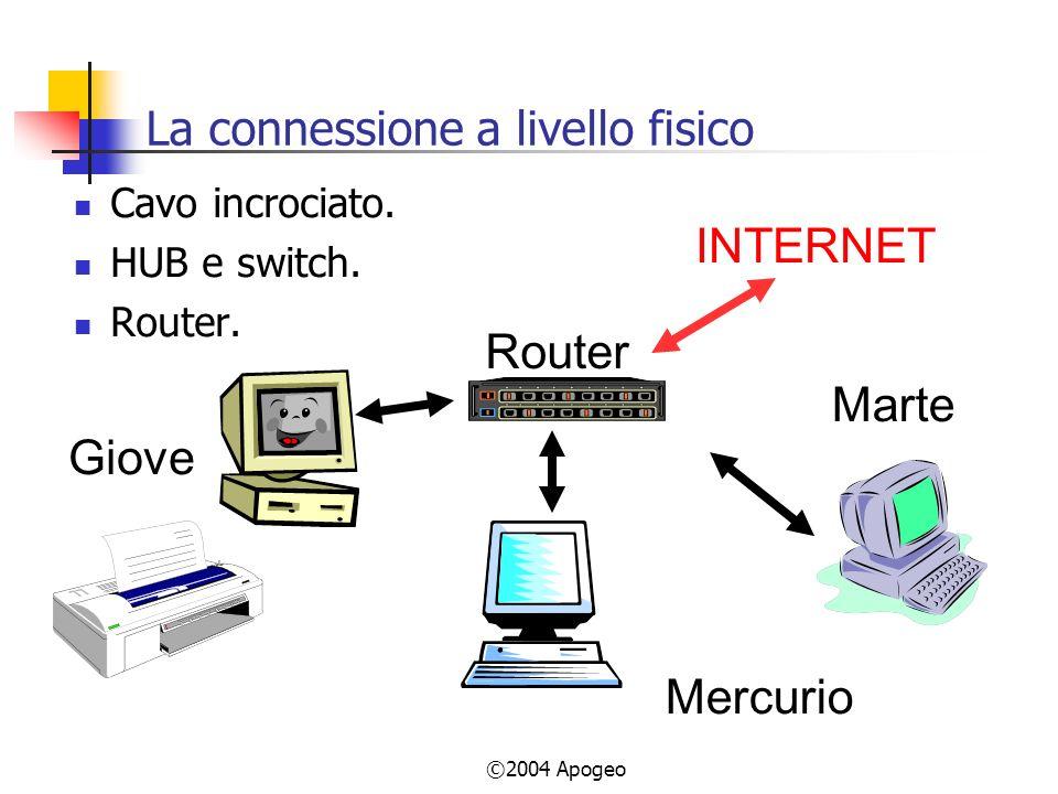 ©2004 Apogeo La connessione a livello fisico Cavo incrociato.
