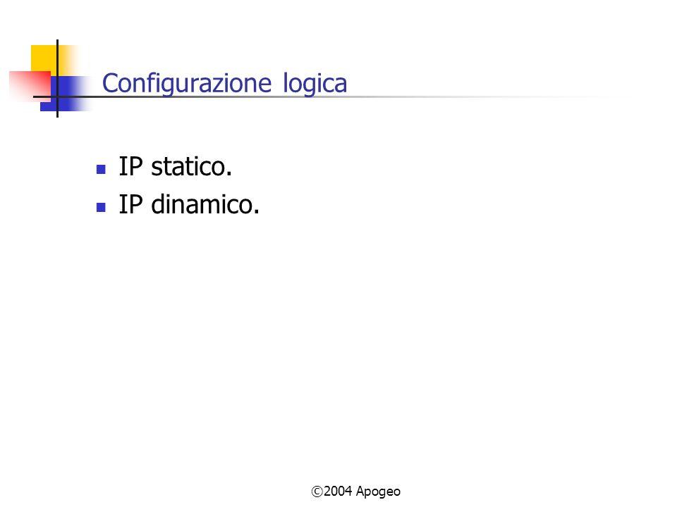 ©2004 Apogeo Configurazione logica IP statico. IP dinamico.