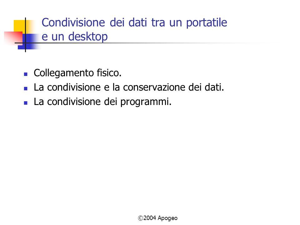 ©2004 Apogeo Condivisione dei dati tra un portatile e un desktop Collegamento fisico.