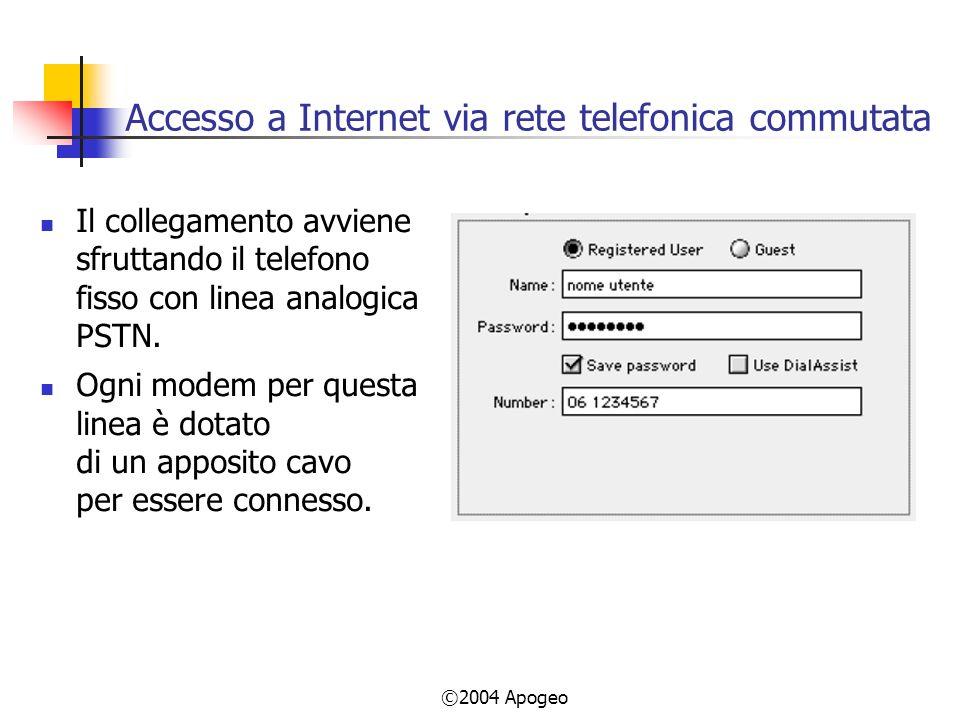 ©2004 Apogeo Accesso a Internet via rete telefonica commutata Il collegamento avviene sfruttando il telefono fisso con linea analogica PSTN.