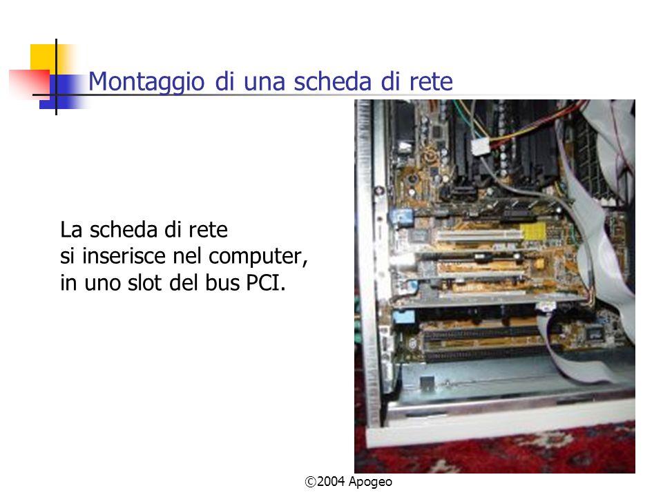 ©2004 Apogeo Montaggio di una scheda di rete La scheda di rete si inserisce nel computer, in uno slot del bus PCI.