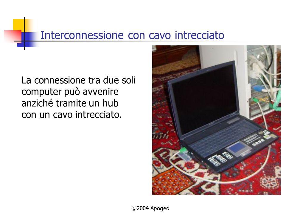 ©2004 Apogeo Interconnessione con cavo intrecciato La connessione tra due soli computer può avvenire anziché tramite un hub con un cavo intrecciato.