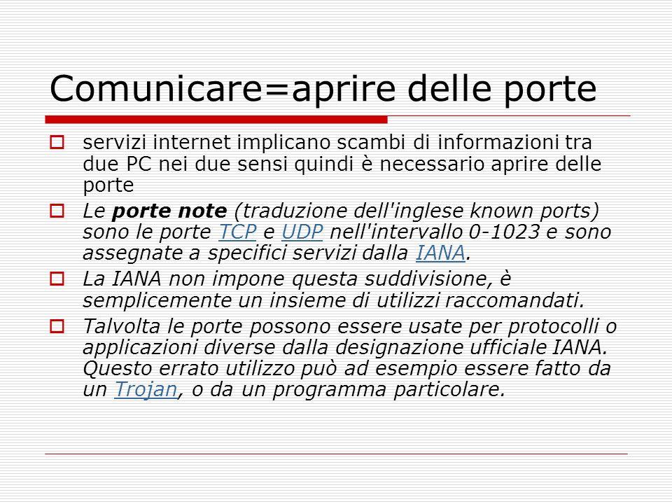 Comunicare=aprire delle porte servizi internet implicano scambi di informazioni tra due PC nei due sensi quindi è necessario aprire delle porte Le porte note (traduzione dell inglese known ports) sono le porte TCP e UDP nell intervallo 0-1023 e sono assegnate a specifici servizi dalla IANA.TCPUDPIANA La IANA non impone questa suddivisione, è semplicemente un insieme di utilizzi raccomandati.