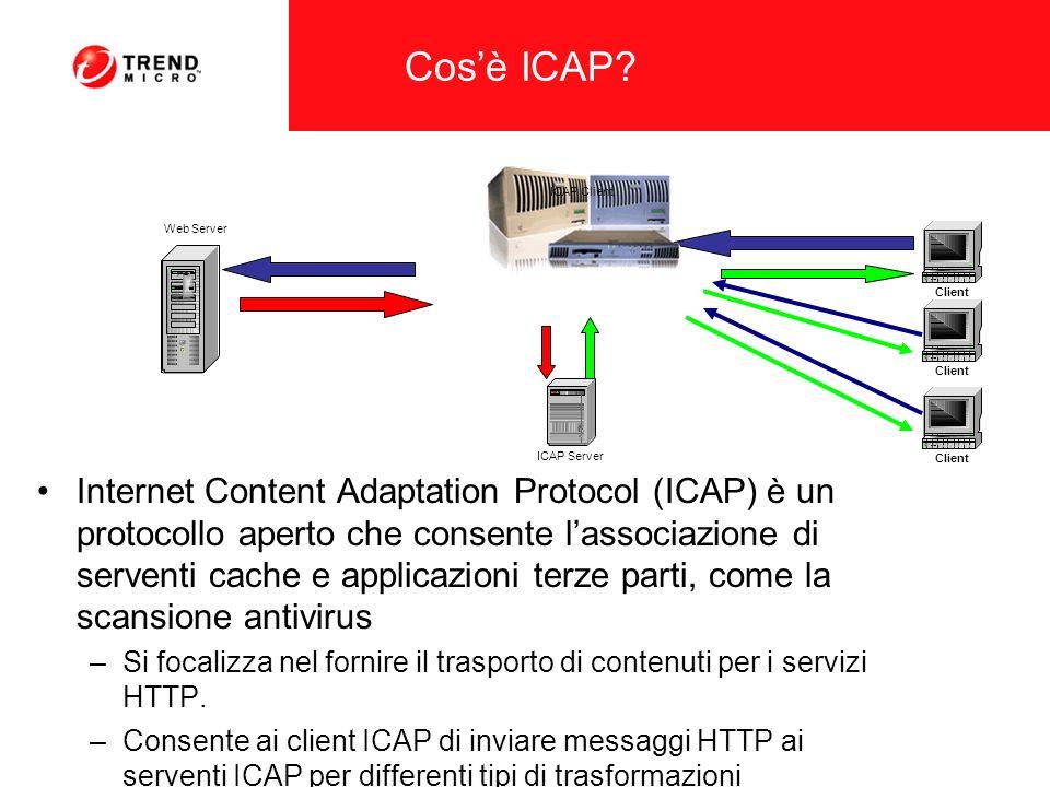 Cosè ICAP? Client ICAP Client Internet Content Adaptation Protocol (ICAP) è un protocollo aperto che consente lassociazione di serventi cache e applic