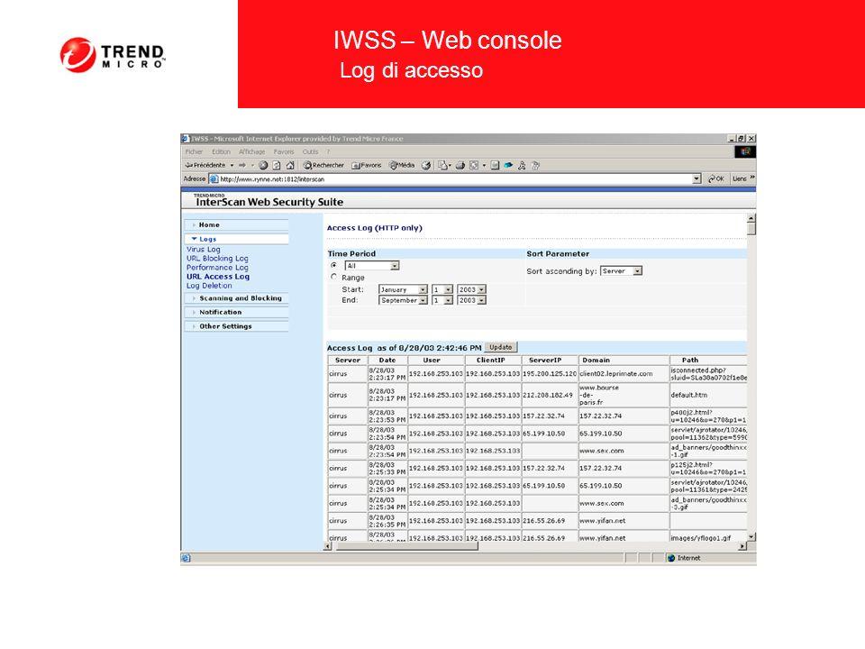 IWSS – Web console Log di accesso