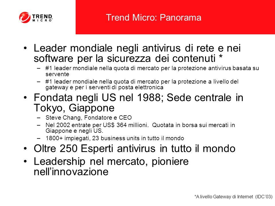 *A livello Gateway di Internet (IDC03) Trend Micro: Panorama Leader mondiale negli antivirus di rete e nei software per la sicurezza dei contenuti * –