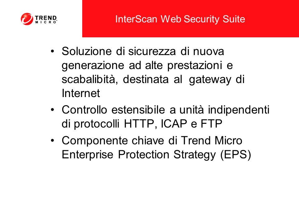 Prestazioni eccezionali I risultati ufficiali di Veritest mostrano che InterScan Web Security Suite 1.0 Solaris ha superato: –McAfee Web Shield e1000 Appliance per il 262% –Symantec Web Security 3.0 per il 712%