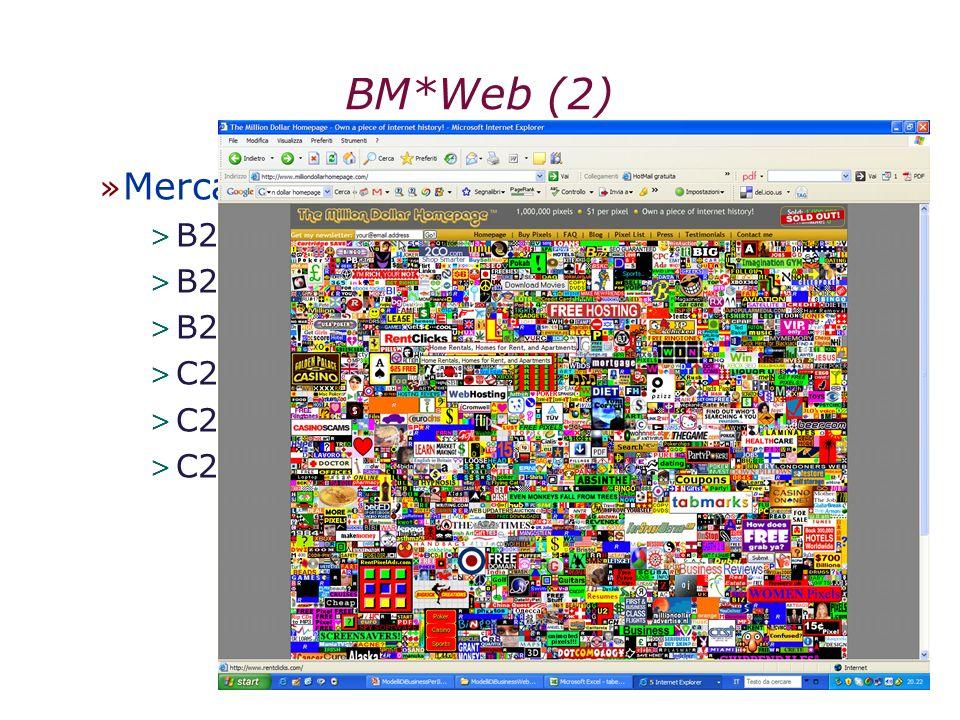 BM*Web (2) » Mercato di riferimento: ruoli (1+) > B2B (tui) > B2C (ryanair) > B2(B)2C (expedia) > C2(B)2C (ebay) > C2B (million dollar) > C2C (couch s