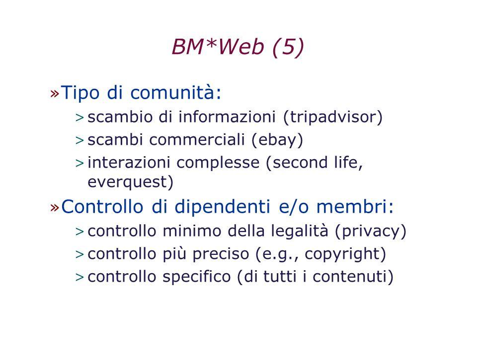 BM*Web (5) » Tipo di comunità: > scambio di informazioni (tripadvisor) > scambi commerciali (ebay) > interazioni complesse (second life, everquest) »