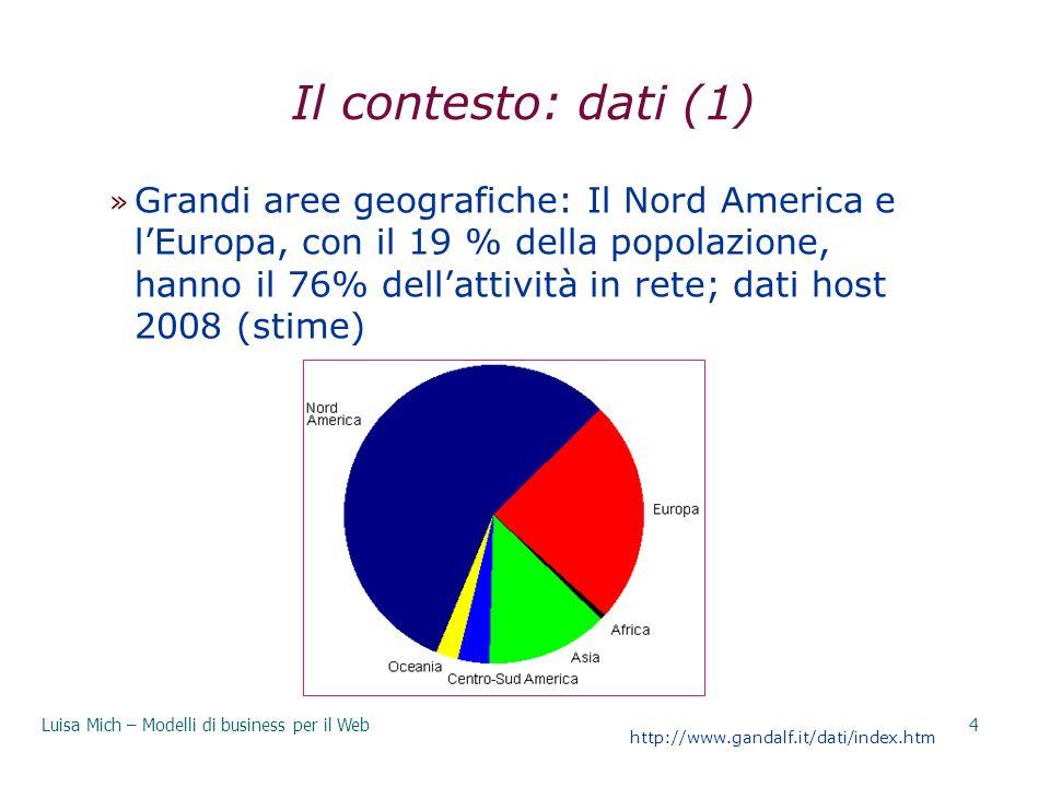 Il contesto: dati (1) » Grandi aree geografiche: Il Nord America e lEuropa, con il 19 % della popolazione, hanno il 76% dellattività in rete; dati hos