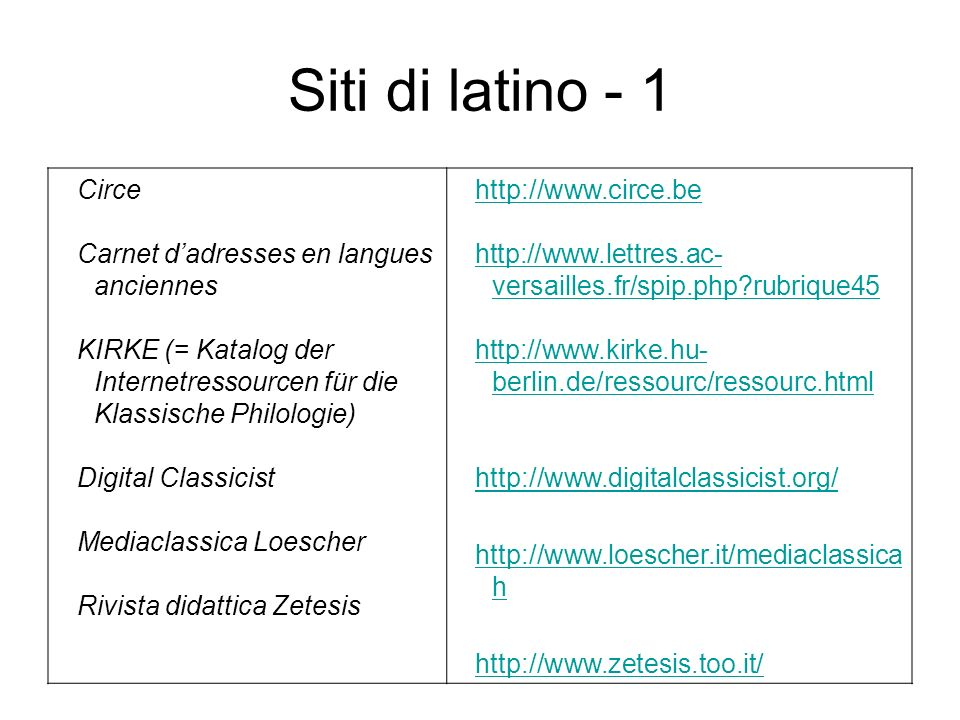 Siti di latino - 1 Circe Carnet dadresses en langues anciennes KIRKE (= Katalog der Internetressourcen für die Klassische Philologie) Digital Classici