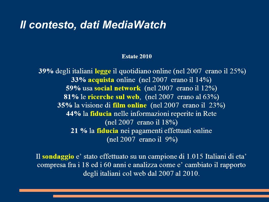 Il contesto, dati MediaWatch Estate 2010 39% degli italiani legge il quotidiano online (nel 2007 erano il 25%) 33% acquista online (nel 2007 erano il 14%) 59% usa social network (nel 2007 erano il 12%) 81% le ricerche sul web, (nel 2007 erano al 63%) 35% la visione di film online (nel 2007 erano il 23%) 44% la fiducia nelle informazioni reperite in Rete (nel 2007 erano il 18%) 21 % la fiducia nei pagamenti effettuati online (nel 2007 erano il 9%) Il sondaggio e stato effettuato su un campione di 1.015 Italiani di eta compresa fra i 18 ed i 60 anni e analizza come e cambiato il rapporto degli italiani col web dal 2007 al 2010.