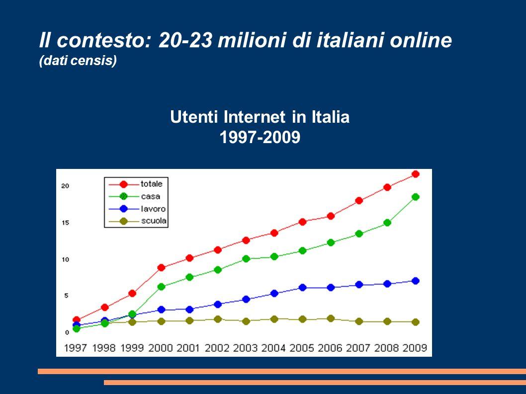 Il contesto: 20-23 milioni di italiani online (dati censis) Utenti Internet in Italia 1997-2009