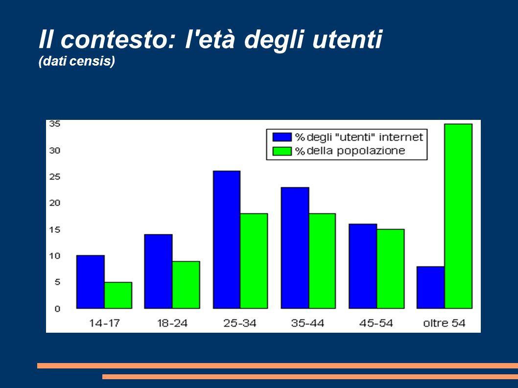 Il contesto: l età degli utenti (dati censis)