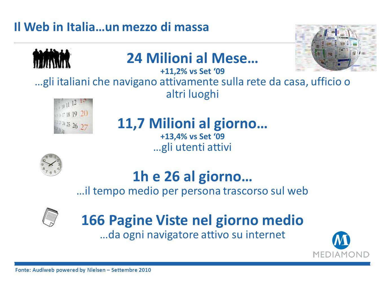 Chi sono gli italiani che navigano il web Genere Età Fonte: Audiweb powered by Nielsen – Settembre 2010 85 142 138 134 118 48