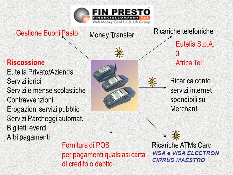 Ricariche telefoniche Ricariche ATMs Card VISA e VISA ELECTRON CIRRUS MAESTRO Gestione Buoni Pasto Money Transfer Ricarica conto servizi internet spen