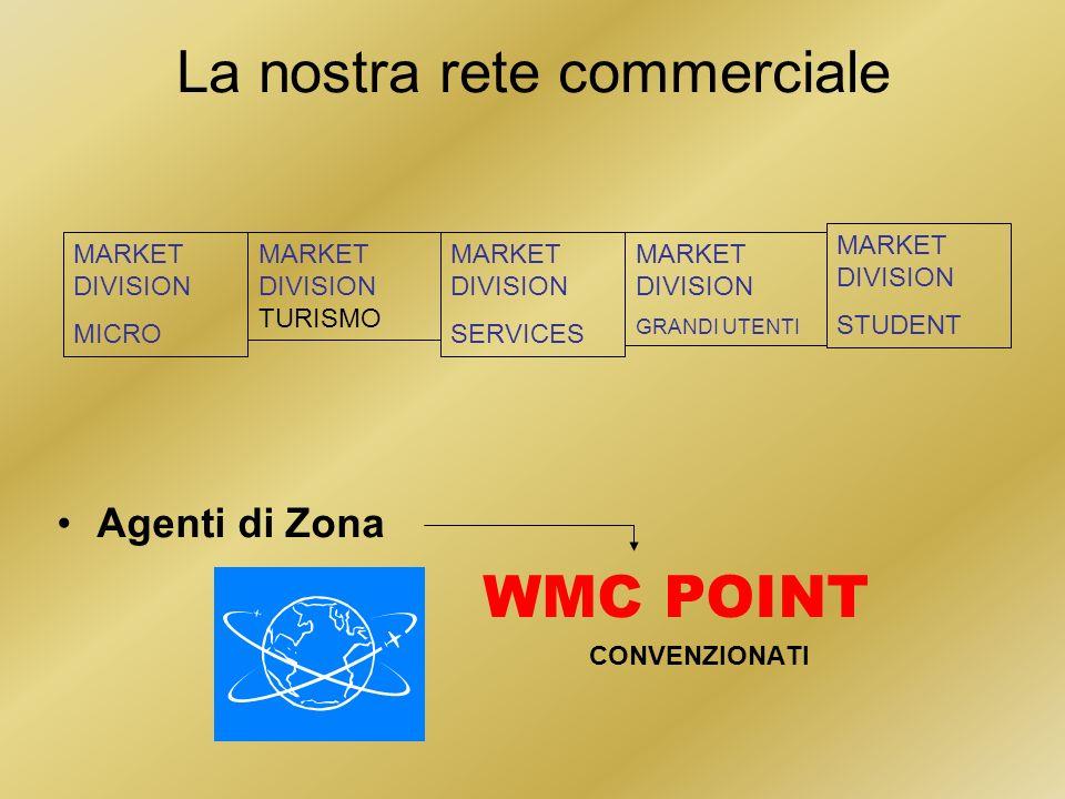 La nostra rete commerciale Agenti di Zona WMC POINT CONVENZIONATI MARKET DIVISION STUDENT MARKET DIVISION SERVICES MARKET DIVISION MICRO MARKET DIVISI