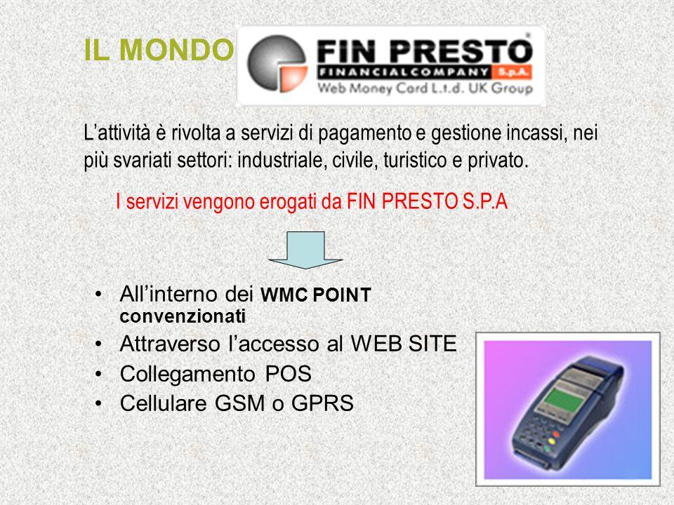 IL MONDO Allinterno dei WMC POINT convenzionati Attraverso laccesso al WEB SITE Collegamento POS Cellulare GSM o GPRS Lattività è rivolta a servizi di