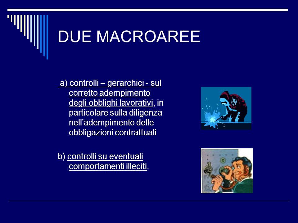 DUE MACROAREE a) controlli – gerarchici - sul corretto adempimento degli obblighi lavorativi, in particolare sulla diligenza nelladempimento delle obb