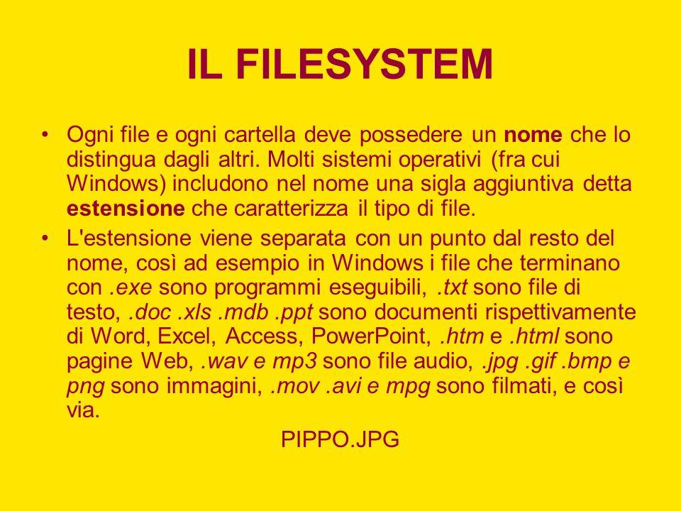 IL FILESYSTEM Ogni file e ogni cartella deve possedere un nome che lo distingua dagli altri. Molti sistemi operativi (fra cui Windows) includono nel n
