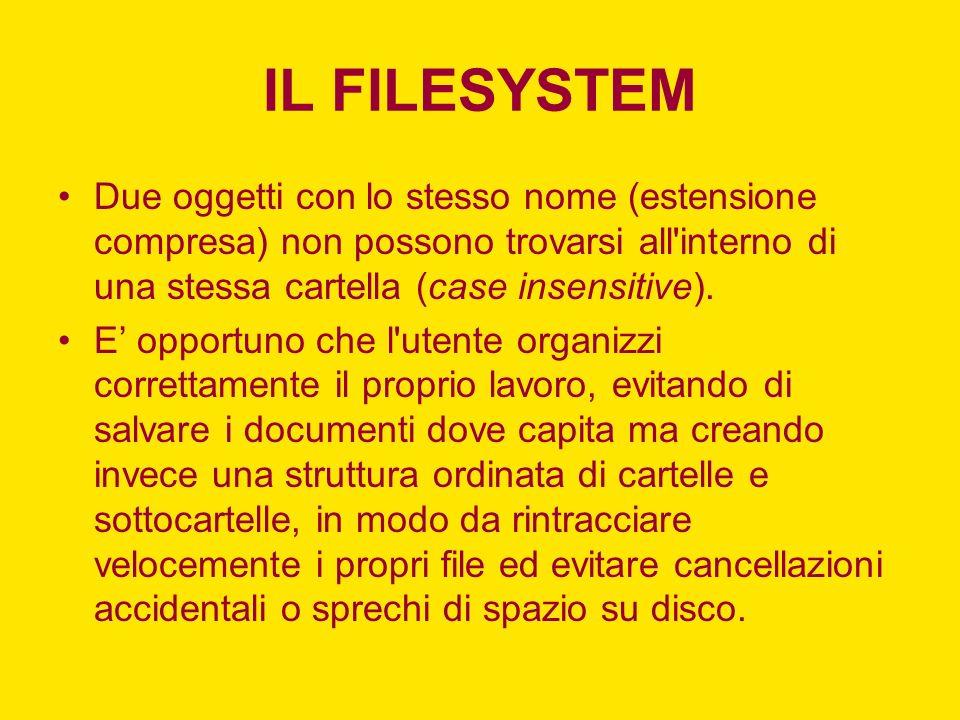 IL FILESYSTEM Due oggetti con lo stesso nome (estensione compresa) non possono trovarsi all interno di una stessa cartella (case insensitive).