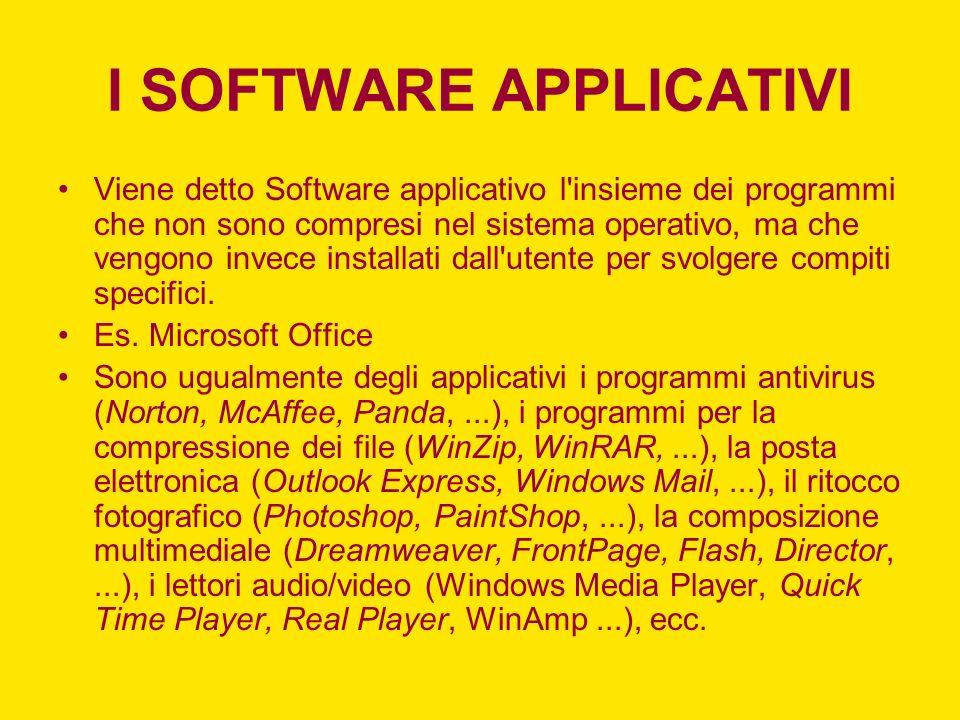 I SOFTWARE APPLICATIVI Viene detto Software applicativo l insieme dei programmi che non sono compresi nel sistema operativo, ma che vengono invece installati dall utente per svolgere compiti specifici.