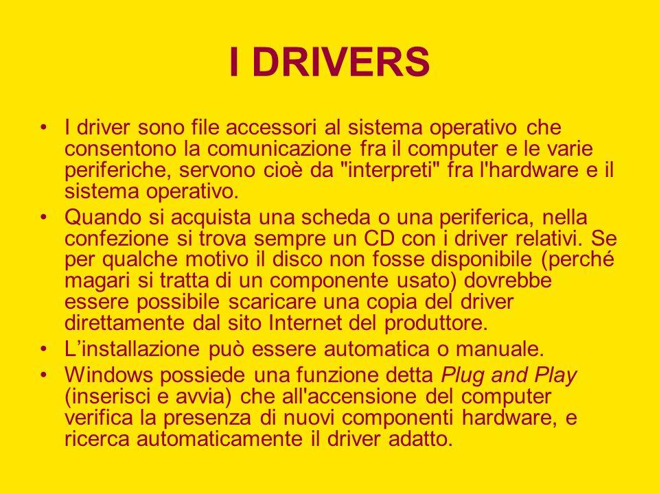 I DRIVERS I driver sono file accessori al sistema operativo che consentono la comunicazione fra il computer e le varie periferiche, servono cioè da interpreti fra l hardware e il sistema operativo.