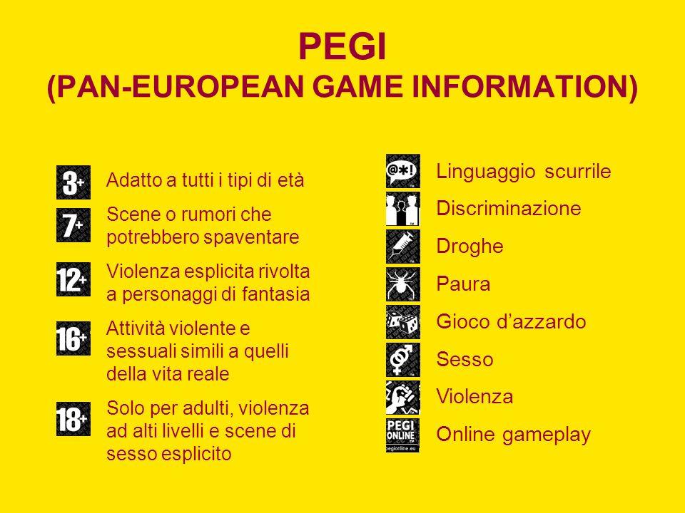 PEGI (PAN-EUROPEAN GAME INFORMATION) Linguaggio scurrile Discriminazione Droghe Paura Gioco dazzardo Sesso Violenza Online gameplay Adatto a tutti i t