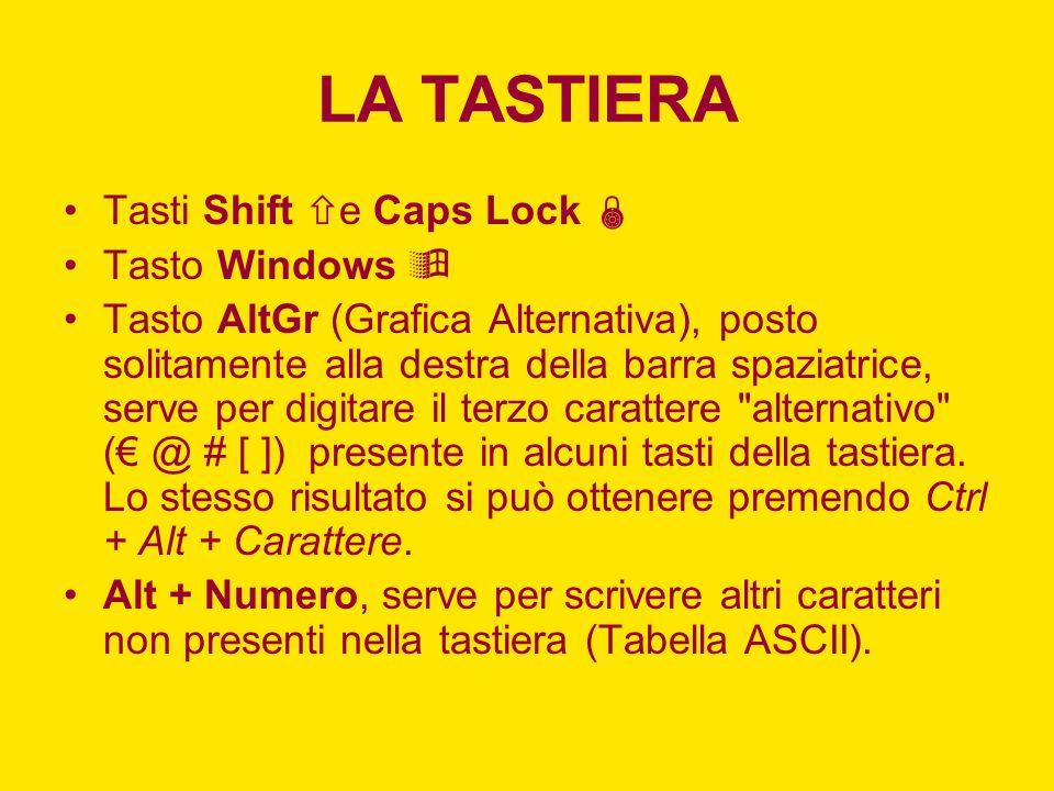 Tasti Shift e Caps Lock Tasto Windows Tasto AltGr (Grafica Alternativa), posto solitamente alla destra della barra spaziatrice, serve per digitare il terzo carattere alternativo ( @ # [ ]) presente in alcuni tasti della tastiera.