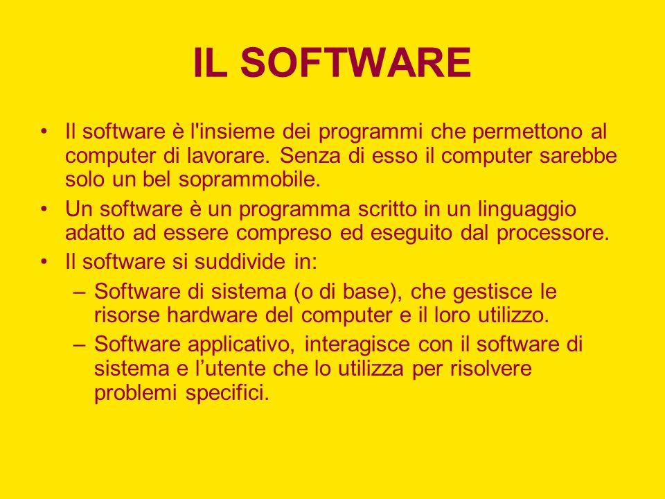 IL SOFTWARE Il software è l'insieme dei programmi che permettono al computer di lavorare. Senza di esso il computer sarebbe solo un bel soprammobile.