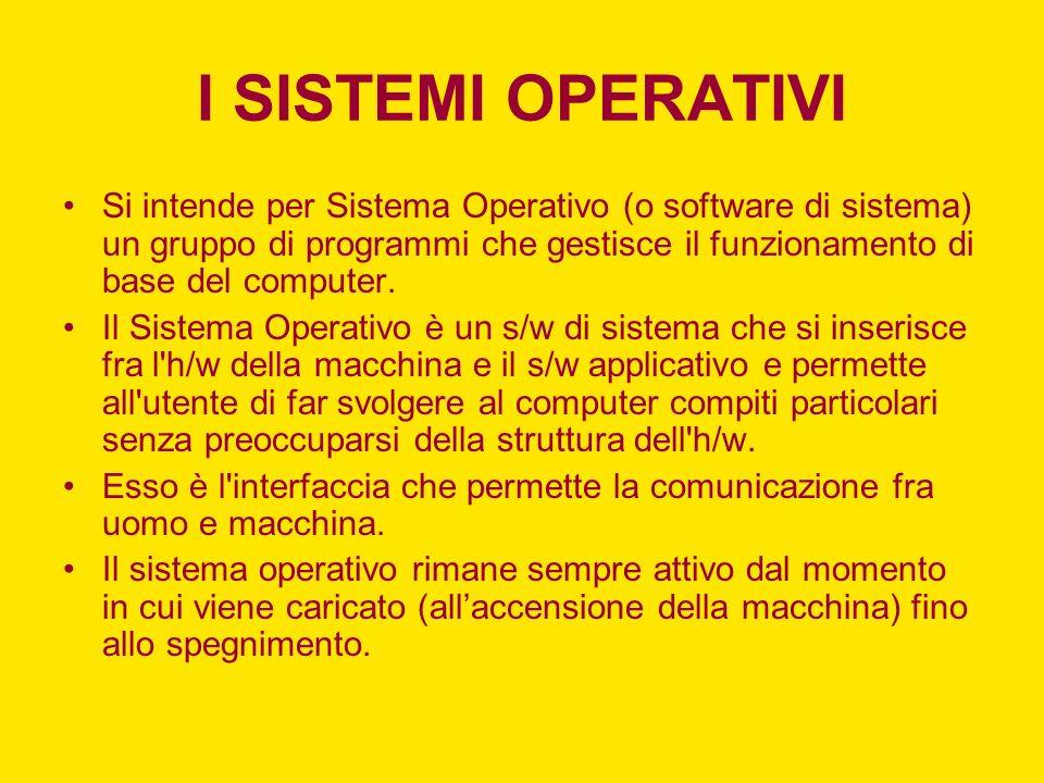 I SISTEMI OPERATIVI Si intende per Sistema Operativo (o software di sistema) un gruppo di programmi che gestisce il funzionamento di base del computer