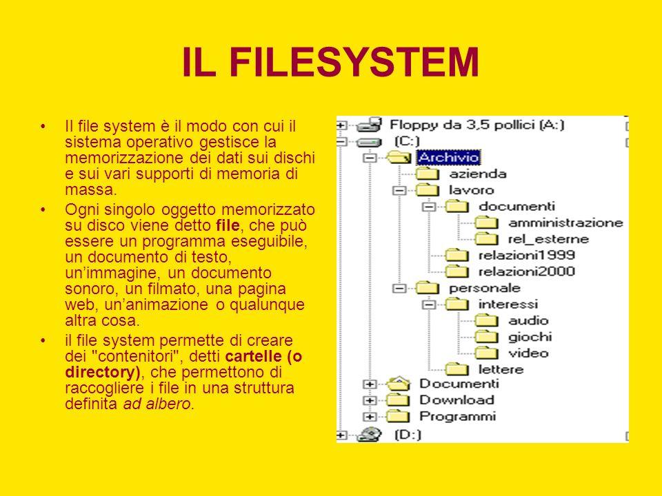 IL FILESYSTEM Il file system è il modo con cui il sistema operativo gestisce la memorizzazione dei dati sui dischi e sui vari supporti di memoria di massa.