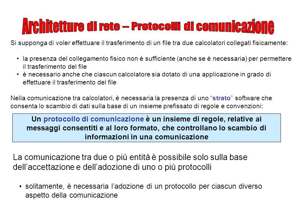 Si supponga di voler effettuare il trasferimento di un file tra due calcolatori collegati fisicamente: la presenza del collegamento fisico non è sufficiente (anche se è necessaria) per permettere il trasferimento del file è necessario anche che ciascun calcolatore sia dotato di una applicazione in grado di effettuare il trasferimento del file Nella comunicazione tra calcolatori, è necessaria la presenza di uno strato software che consenta lo scambio di dati sulla base di un insieme prefissato di regole e convenzioni: Un protocollo di comunicazione è un insieme di regole, relative ai messaggi consentiti e al loro formato, che controllano lo scambio di informazioni in una comunicazione La comunicazione tra due o più entità è possibile solo sulla base dellaccettazione e delladozione di uno o più protocolli solitamente, è necessaria ladozione di un protocollo per ciascun diverso aspetto della comunicazione
